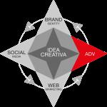 Advertising: vademecum per un'efficace strategia di comunicazione