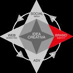 Brand Identity: l'immagine distintiva della propria azienda