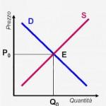 L'analisi della domanda online