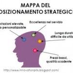 La formulazione della strategia in rete: il posizionamento